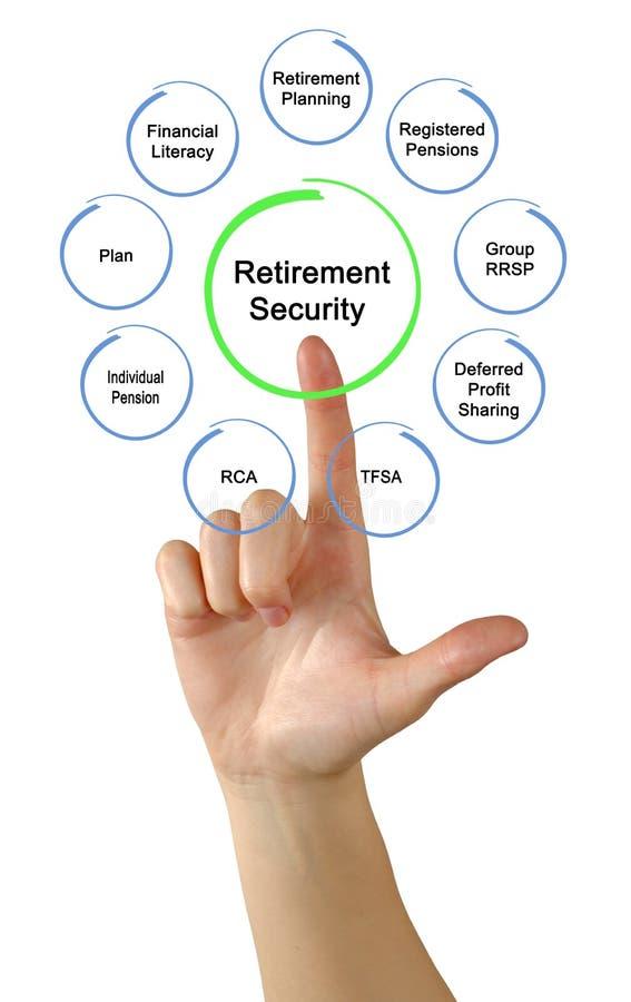 Sécurité financière de retraite photographie stock