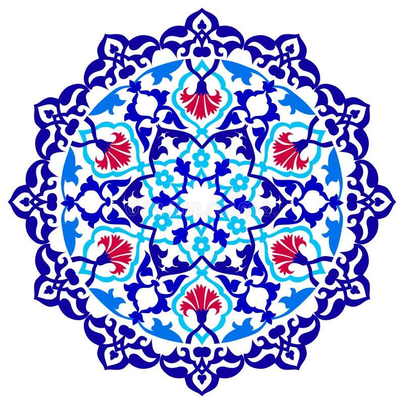 Download Série Artistique Quatre-vingt-dix Une De Modèle De Tabouret De Version Illustration de Vecteur - Illustration du floral, élément: 56484083