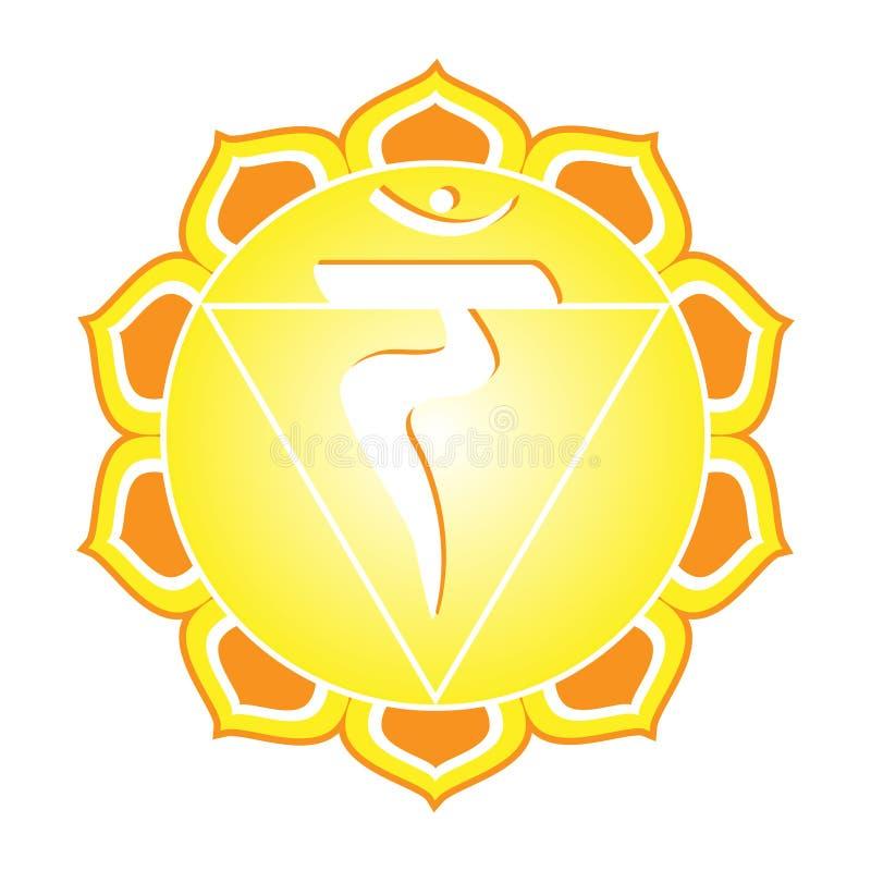 Série de Chakra : Manipura illustration de vecteur