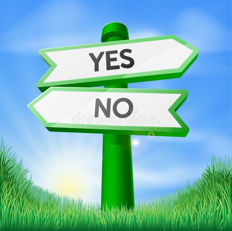 Sì o nessun concetto del segno illustrazione vettoriale