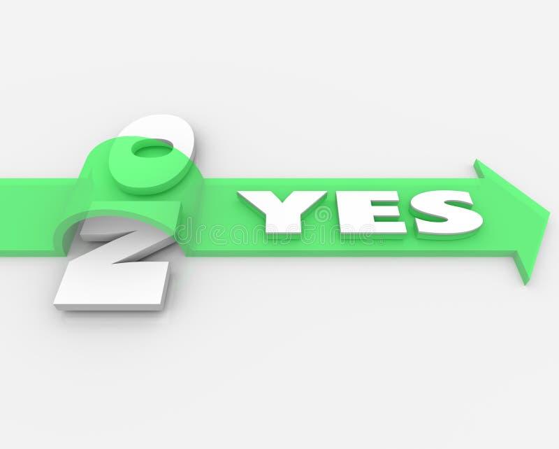 Sí sobre ninguna flecha salta el acuerdo de la aprobación de la palabra ilustración del vector