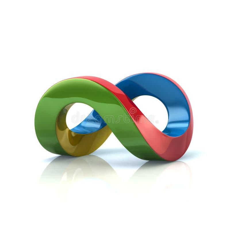 Símbolo colorido da infinidade ilustração stock