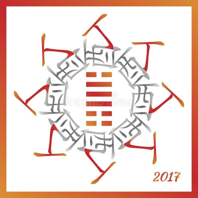 Símbolo de 2017 ilustración del vector