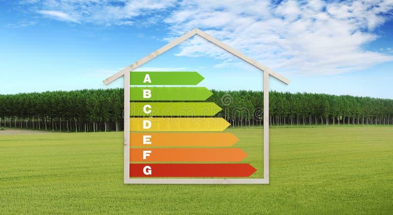 Símbolo de la carta del rendimiento energético de la forma y de la casa, aislado en fondo de la naturaleza, edificios verdes, con imágenes de archivo libres de regalías