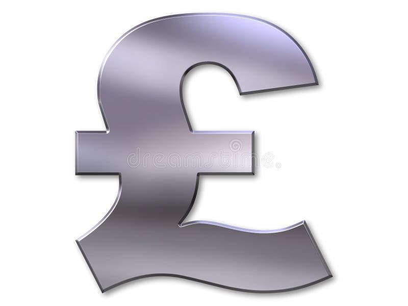 Símbolo de la libra stock de ilustración