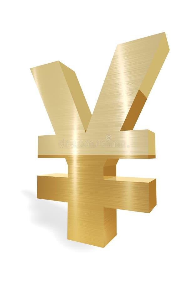 Símbolo de moeda dos ienes