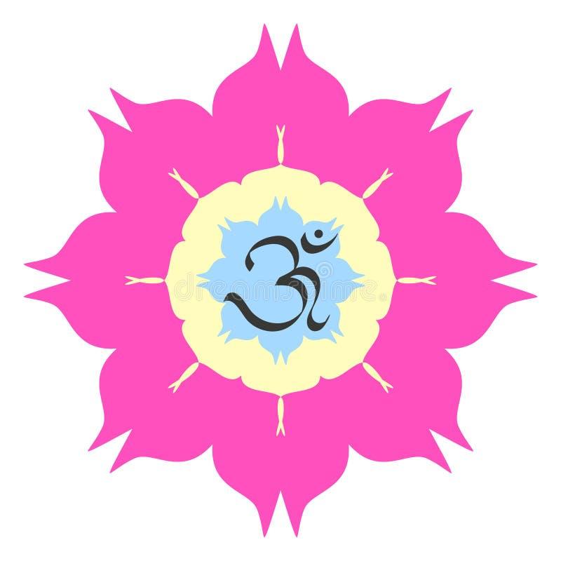 Símbolo de OM ilustración del vector
