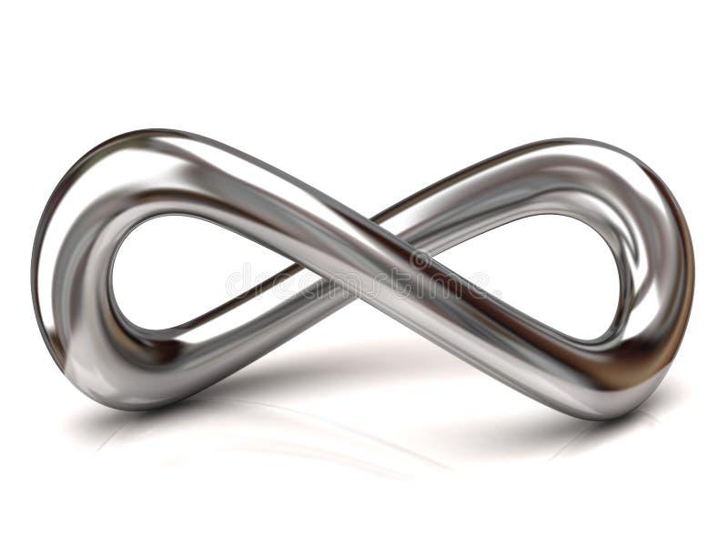 Símbolo de plata del infinito ilustración del vector