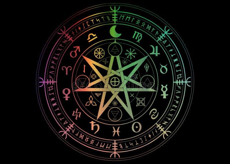 Símbolo de Wiccan da proteção Ajuste das runas de Mandala Witches, adivinhação místico de Wicca Símbolos ocultos antigos colorido ilustração do vetor