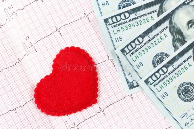 Símbolo del dólar y del corazón en el cardiograma imagenes de archivo