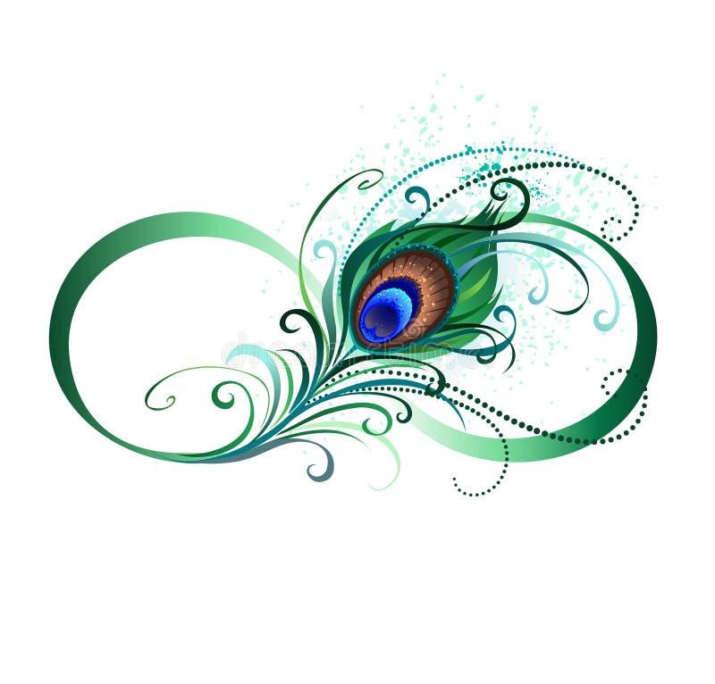 Símbolo del infinito con la pluma del pavo real ilustración del vector