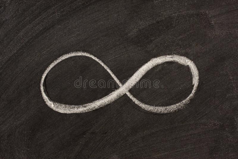 Símbolo del infinito en la pizarra imagen de archivo