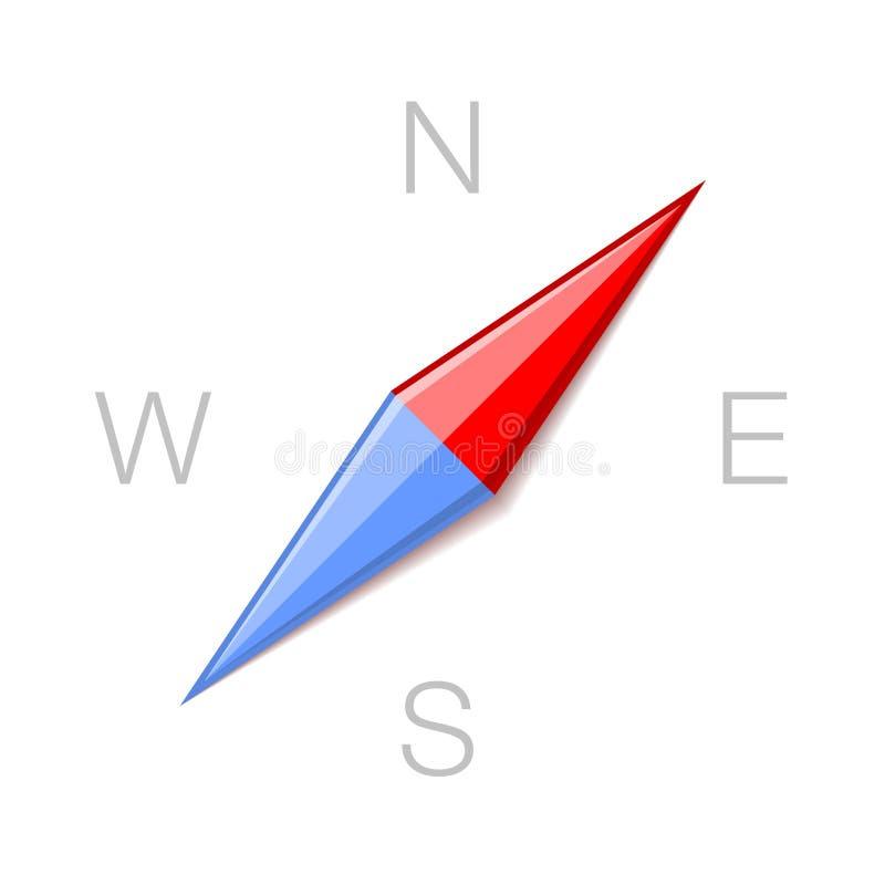 Símbolo do ícone do estilo de Minimalistic do compasso ilustração stock