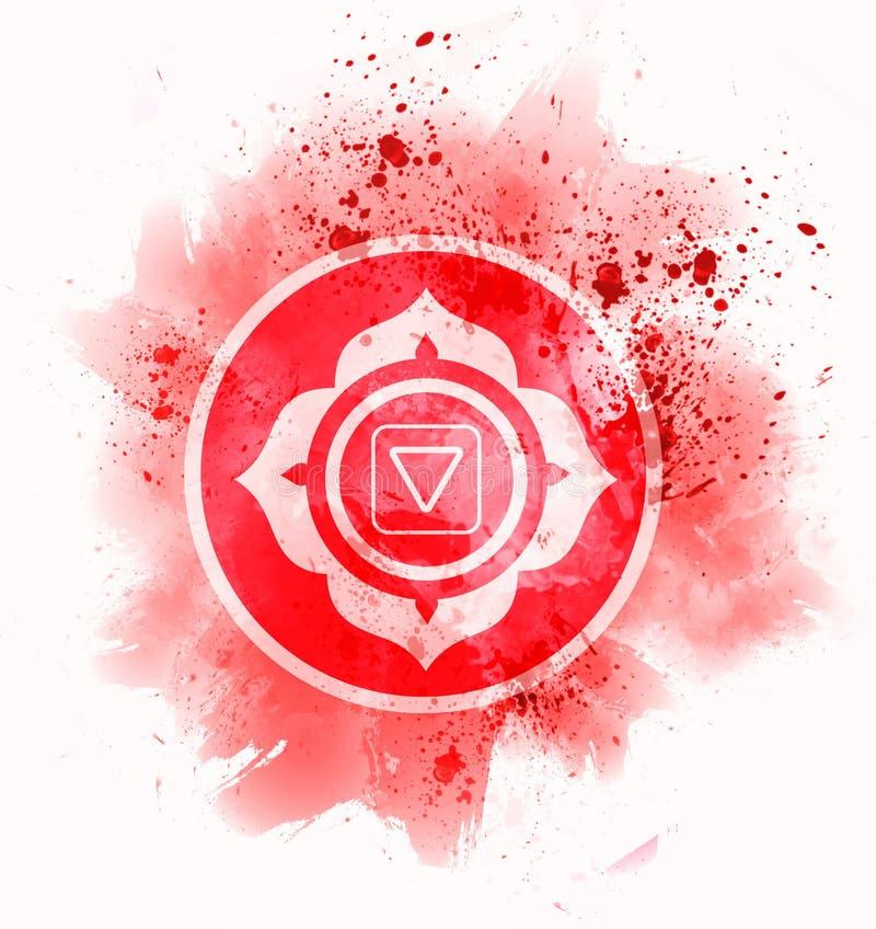 Símbolo do chakra de Muladhara ilustração royalty free