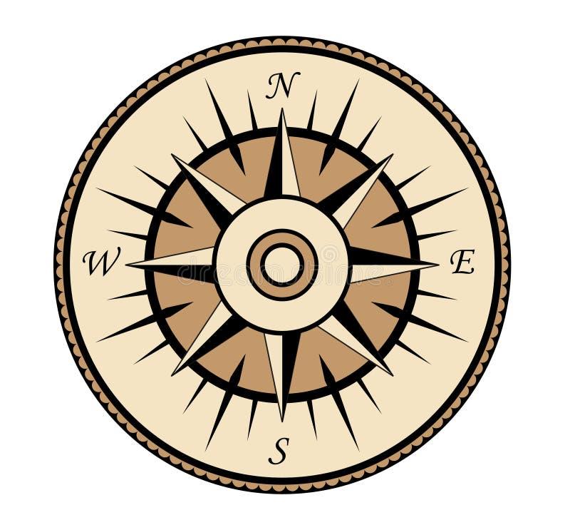 Símbolo do compasso ilustração stock