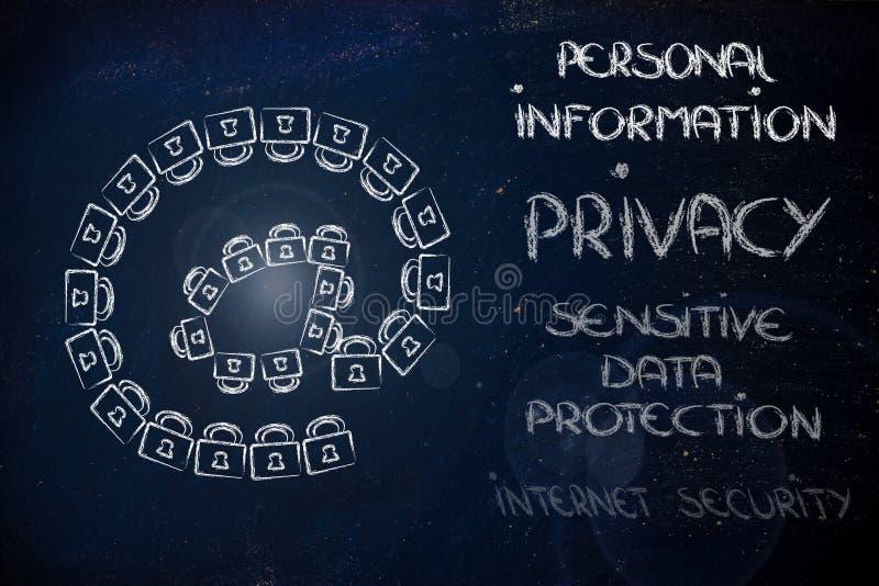 Símbolo do email feito dos fechamentos: segurança do Internet e i confidencial imagens de stock