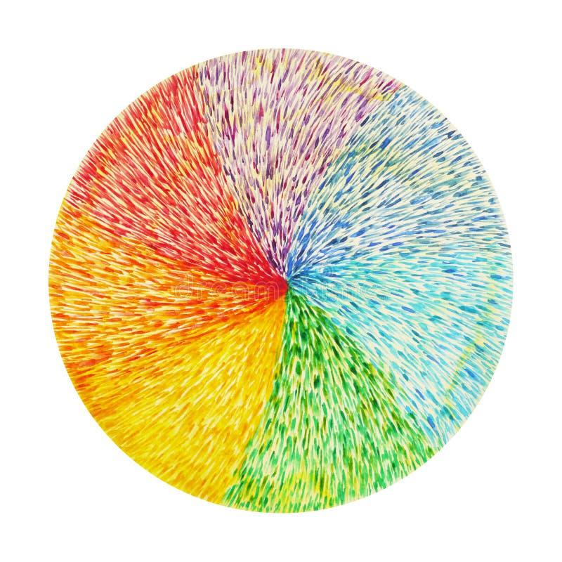Símbolo do sinal do chakra da cor do poder 7, símbolo colorido da flor de lótus ilustração stock