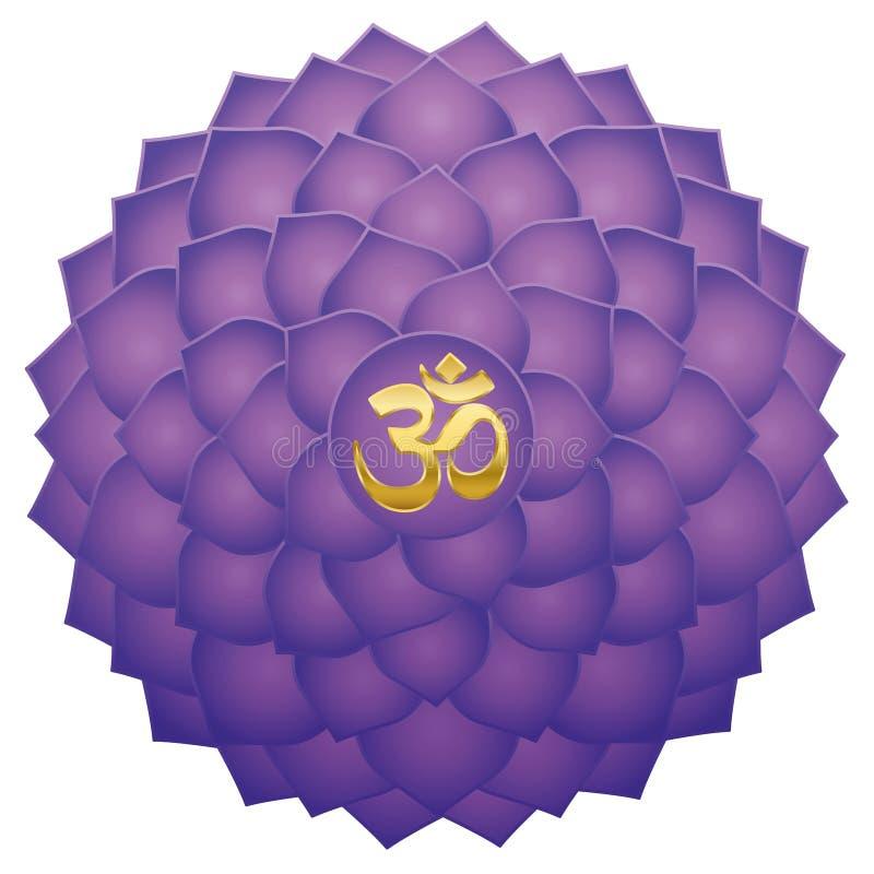 Símbolo Lotus Sahasraha de Chakra Aum da coroa ilustração royalty free