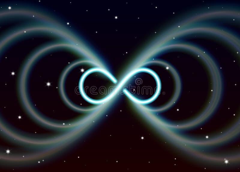 Símbolo mágico do lemniscate, infinidade ou lateralmente oito propagações a energia brilhante místico no espaço espiritual ilustração stock