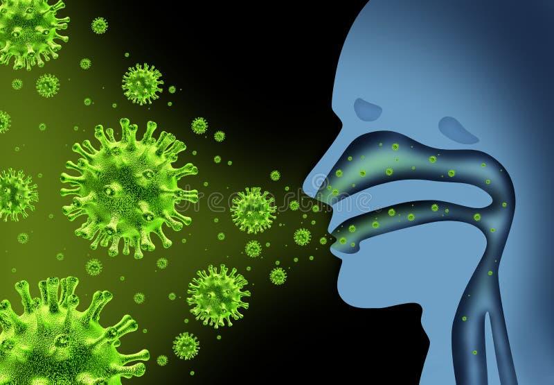 Símbolo médico del virus de la gripe stock de ilustración