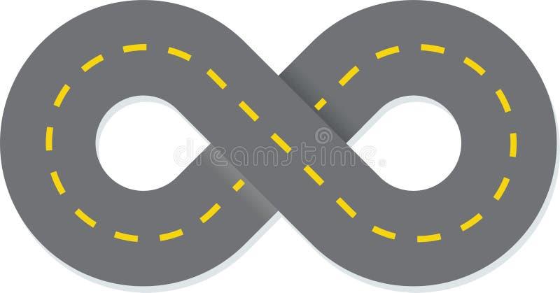 Símbolo matemático de infinito com ilustração da estrada do tráfego ilustração stock