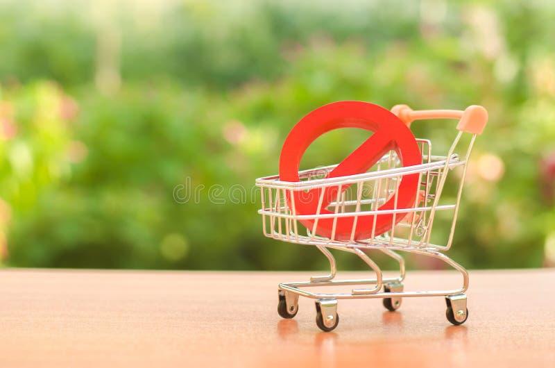 Símbolo rojo de la prohibición NO en un carro del comercio del supermercado Embargo, guerras comerciales Restricción en la import fotos de archivo libres de regalías