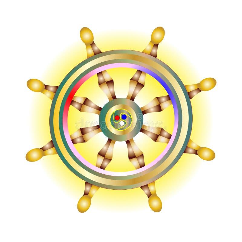 Símbolo sagrado, ícone dourado da roda de Dharma Sinal santamente do budismo Espiritual de Dharmachakra Ilustração do vetor mais  ilustração stock