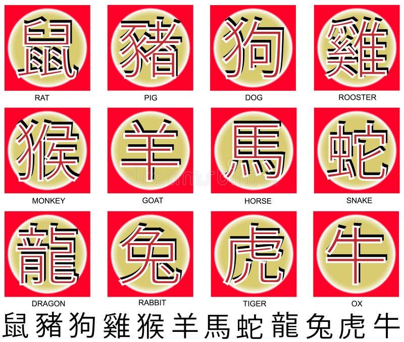 Símbolos chineses do zodíaco ilustração stock
