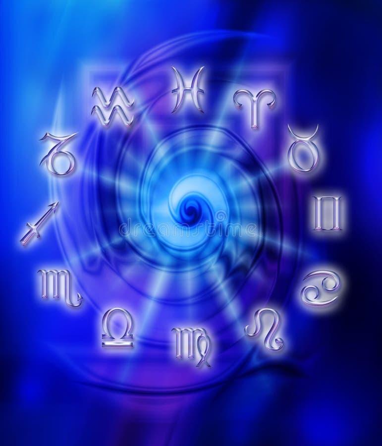 Símbolos da astrologia ilustração do vetor