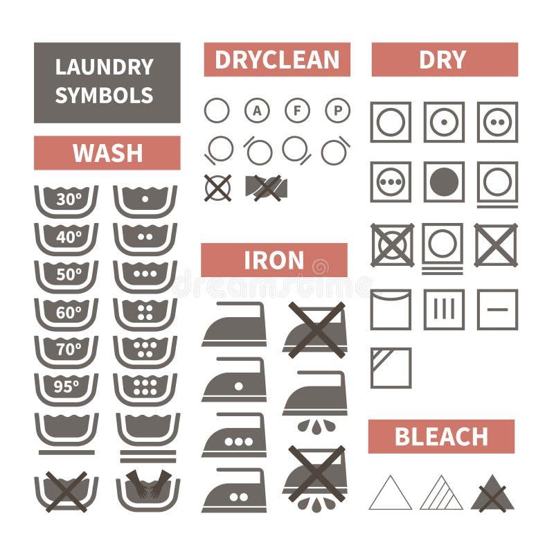 Símbolos da lavanderia ilustração do vetor