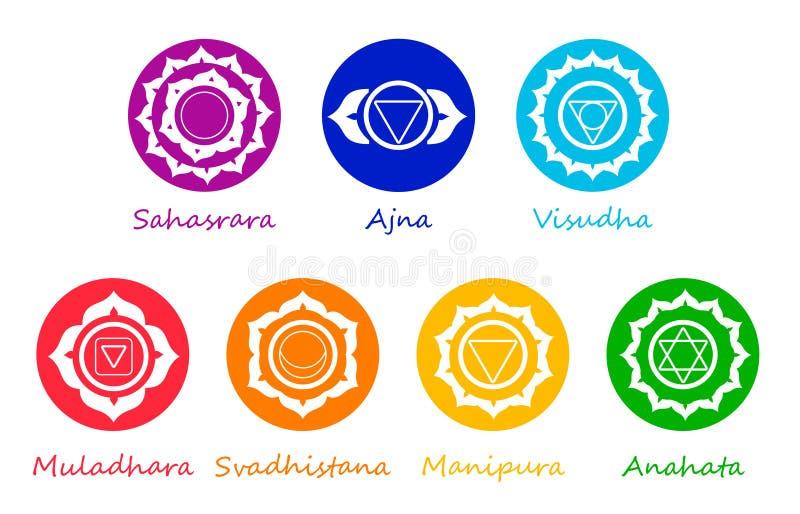 Símbolos de Chakra ilustração do vetor