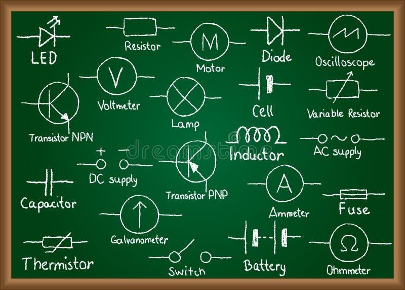Símbolos de circuito eléctrico en la pizarra libre illustration