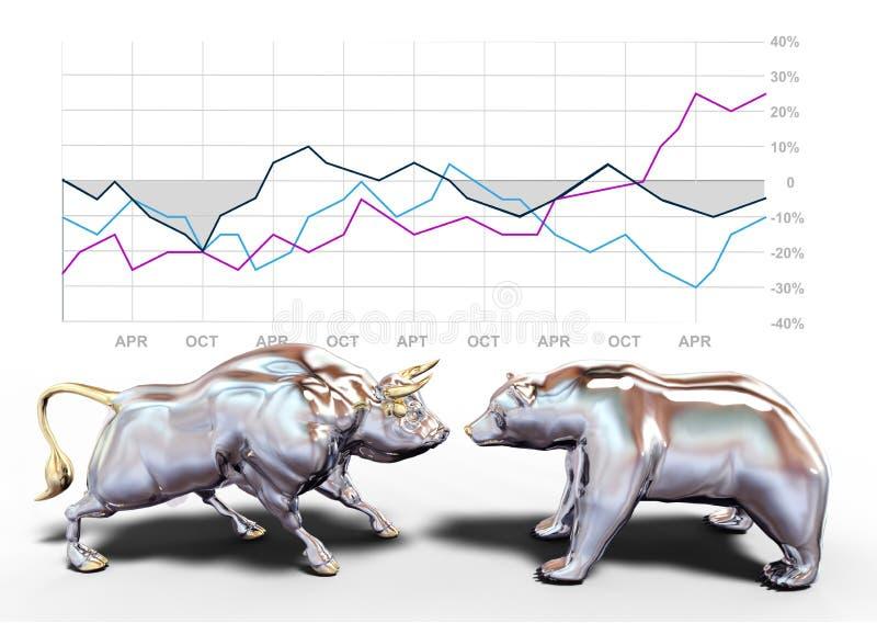 Símbolos de la carta de crecimiento del mercado de acción de Bull y del oso ilustración del vector