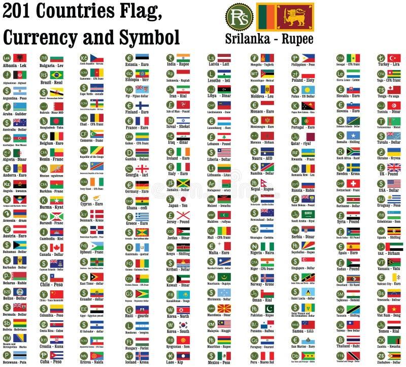 Símbolos de moneda del mundo ilustración del vector