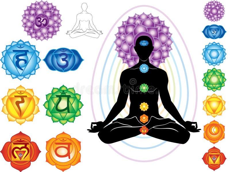 Símbolos del chakra stock de ilustración