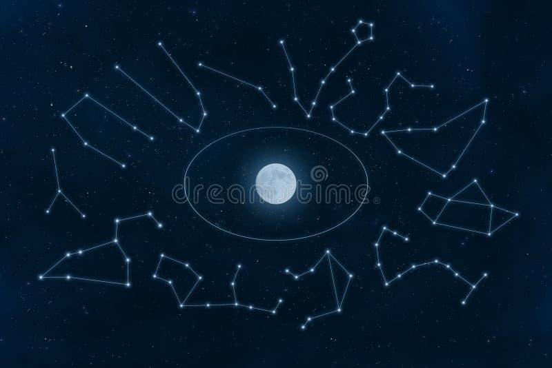 Símbolos del horóscopo de las constelaciones del zodiaco ilustración del vector
