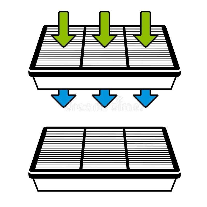 Símbolos do fluxo do filtro de ar ilustração stock
