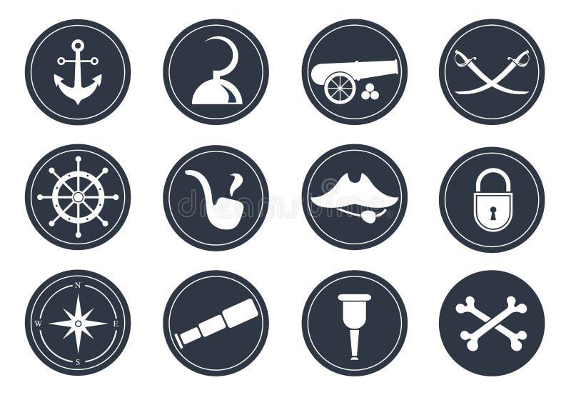 Símbolos do pirata