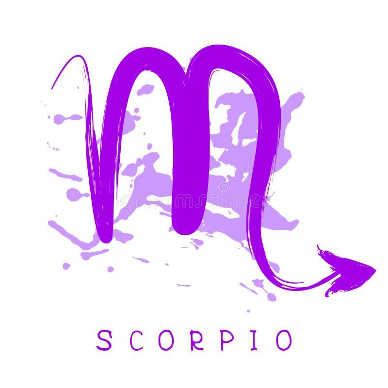 Símbolos do zodíaco ilustração do vetor