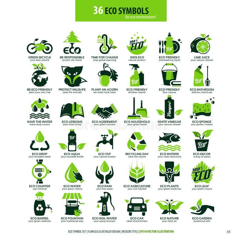 36 símbolos para o ambiente do eco ilustração do vetor