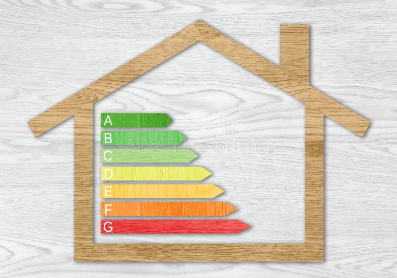 Símbolos Textured madeira da certificação do uso eficaz da energia foto de stock