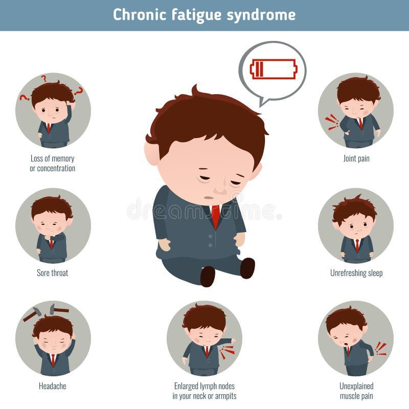 Síndrome crónico del cansancio stock de ilustración