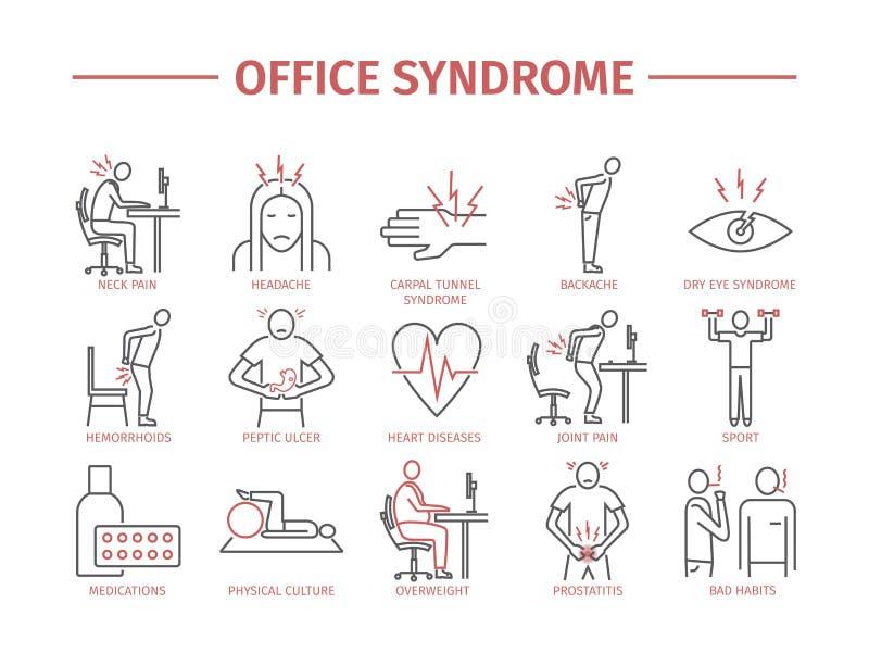 Síndrome de la oficina infographic stock de ilustración