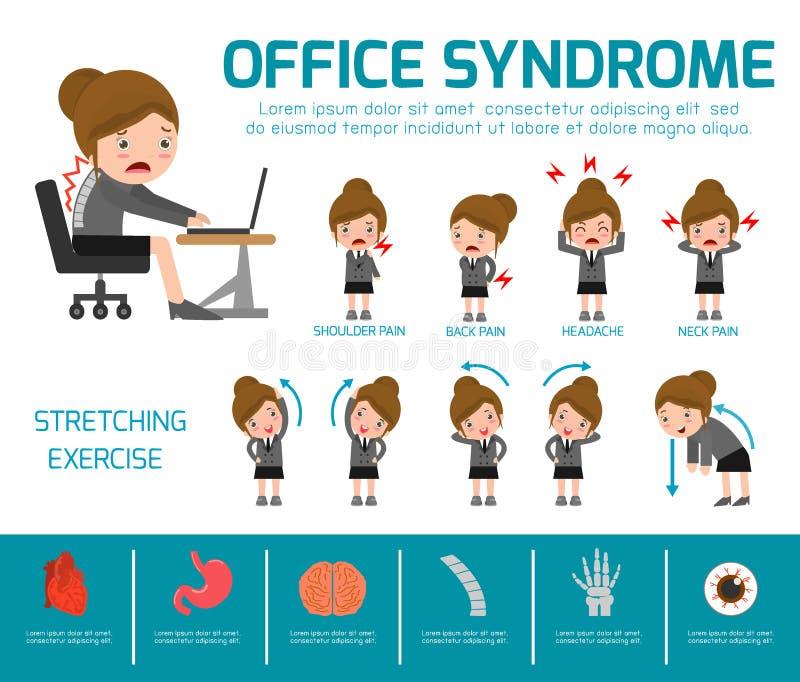 Síndrome do escritório Conceito dos cuidados médicos Elemento de Infographic projeto liso dos desenhos animados da mulher dos íco ilustração do vetor