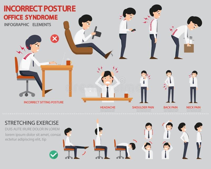 Síndrome incorreta da postura e do escritório infographic ilustração do vetor