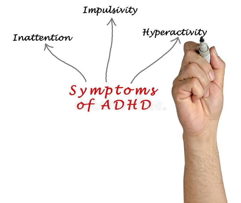 Síntomas de ADHD fotografía de archivo