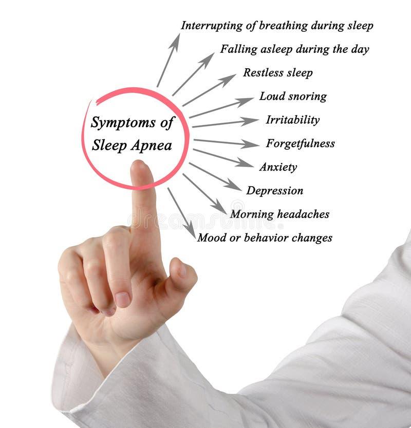 Síntomas del Apnea de sueño foto de archivo
