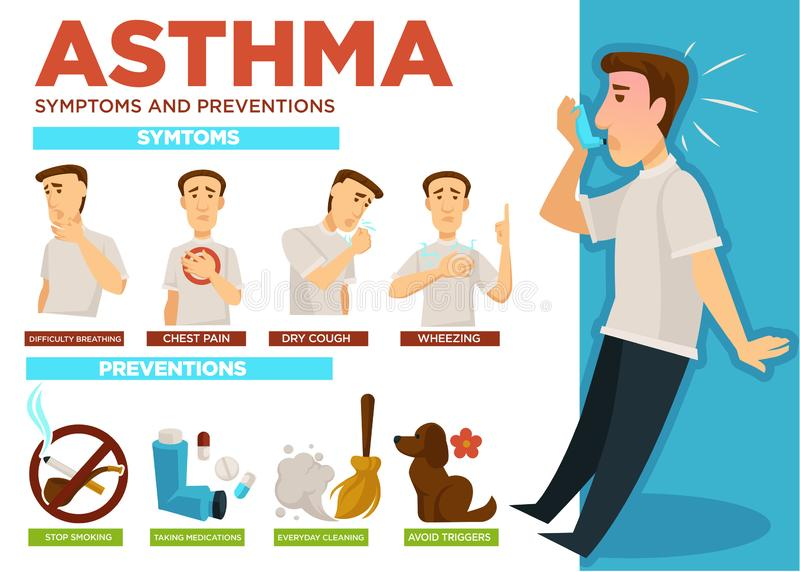 Síntomas del asma y prevención del vector infographic de la enfermedad stock de ilustración