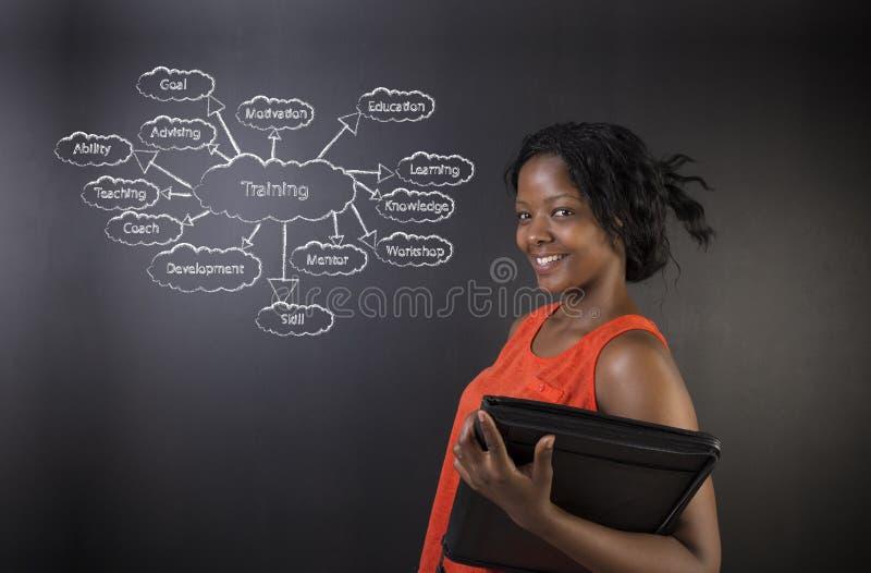 Södra - afrikan eller afrikansk amerikankvinnalärare eller student mot svart tavlautbildningsdiagram royaltyfria foton