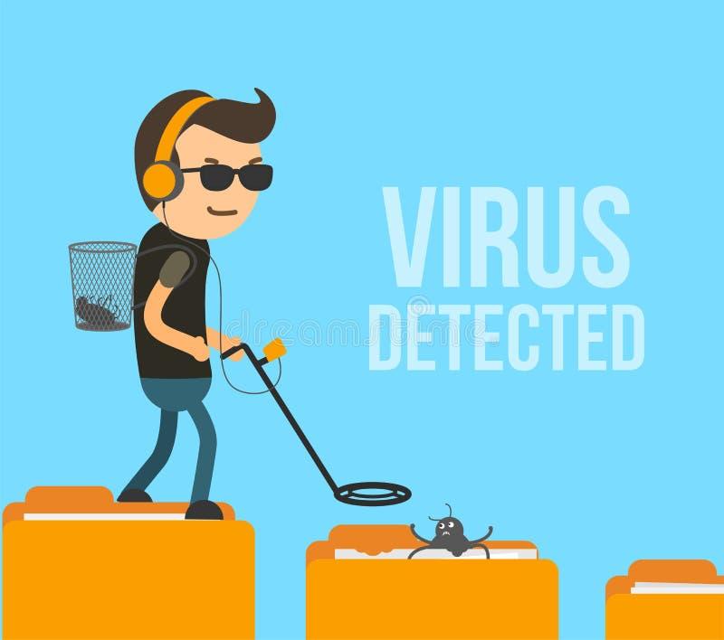 Sökning och upptäckt av virus i datorsystemet Antivirusjägare hittade infektionen i mappvektorbilden vektor illustrationer
